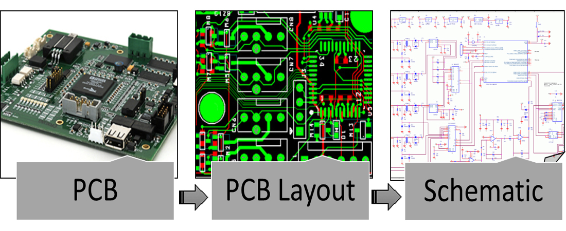 PCB Designing | Reverse Engineering